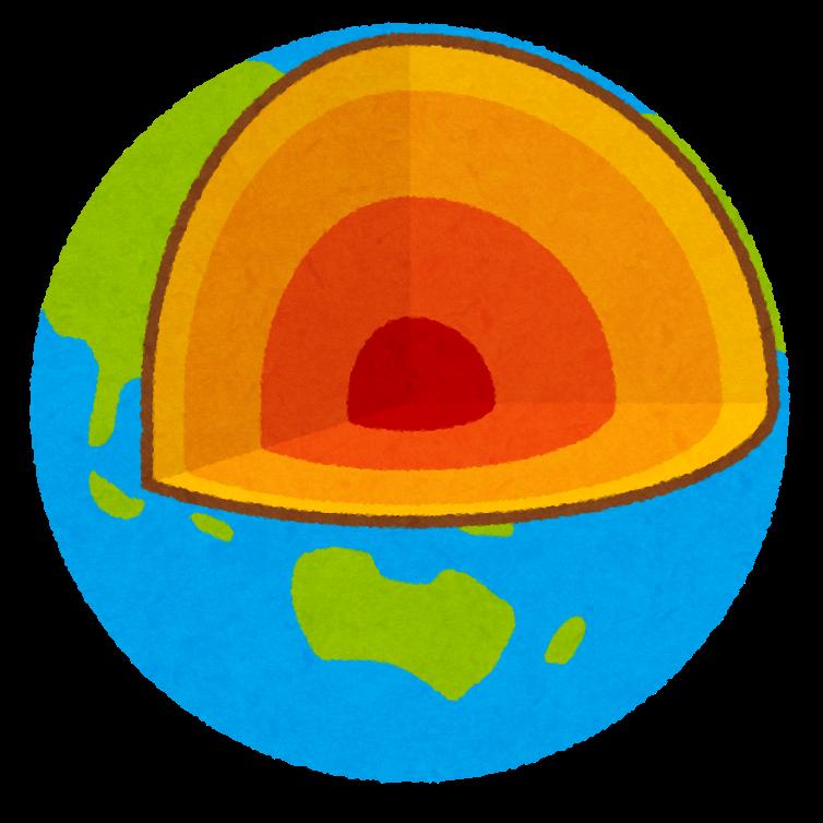 地球 一周 の 長 さ